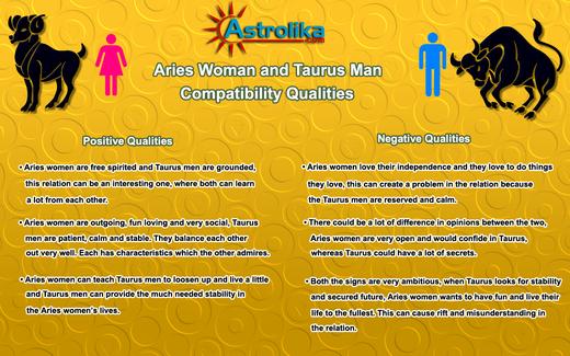 Taurus man and aries woman relationship